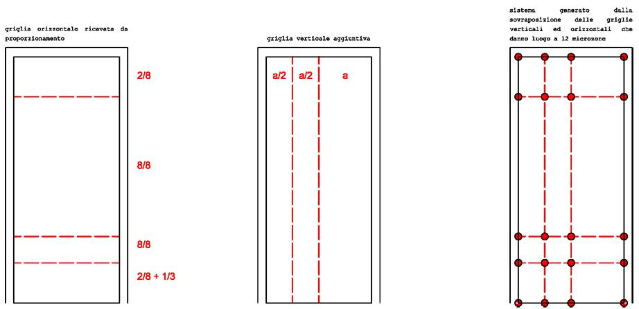 atrium. concetto modularità e commodularità.